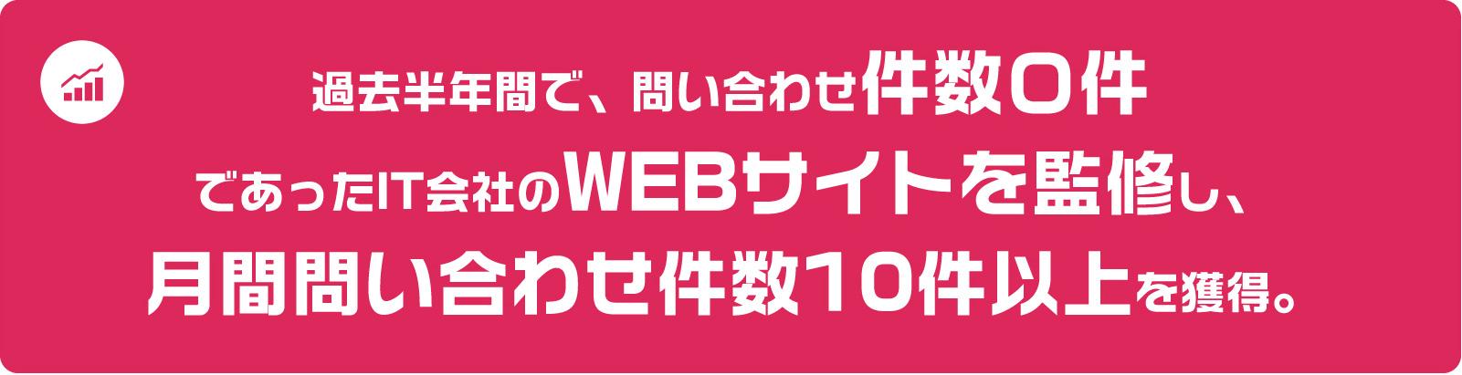 過去半年間で、問い合わせ件数0件であったWEBサイトを監修し、月間問合せ件数10件以上を獲得